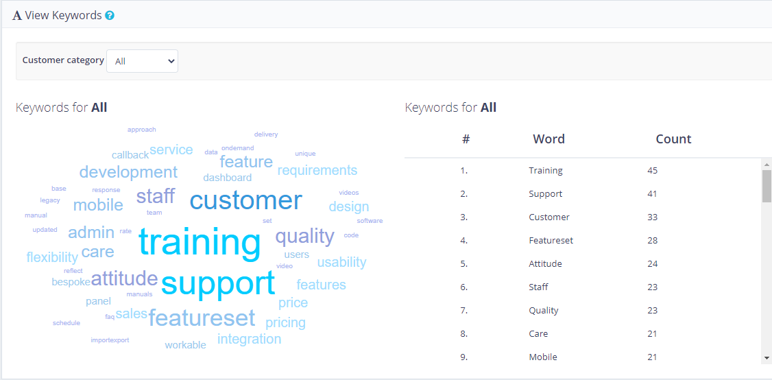 new_keyword_feature_helps_our_users_understand_their_customer_feedback